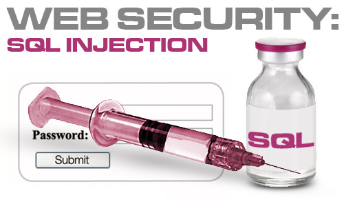 Uploading PHP Shell Through SQL Injection
